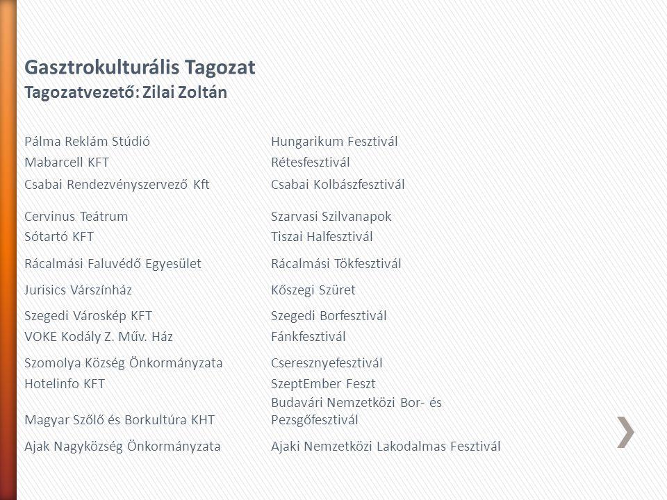 Gasztrokulturális Tagozat Tagozatvezető: Zilai Zoltán Pálma Reklám StúdióHungarikum Fesztivál Mabarcell KFTRétesfesztivál Csabai Rendezvényszervező Kf