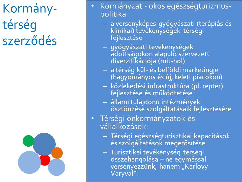 Kormány- térség szerződés • Kormányzat - okos egészségturizmus- politika – a versenyképes gyógyászati (terápiás és klinikai) tevékenységek térségi fej