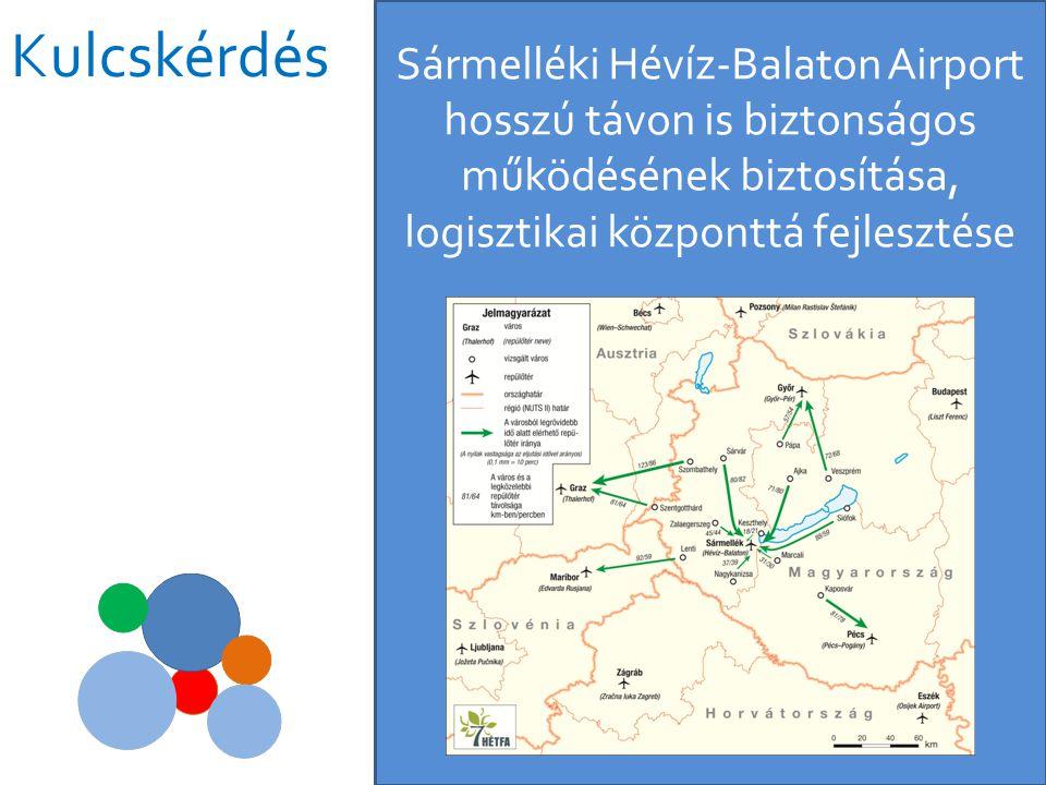 Kulcskérdés Sármelléki Hévíz-Balaton Airport hosszú távon is biztonságos működésének biztosítása, logisztikai központtá fejlesztése