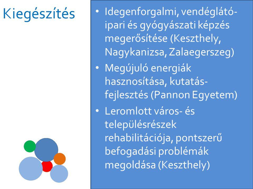 Kiegészítés • Idegenforgalmi, vendéglátó- ipari és gyógyászati képzés megerősítése (Keszthely, Nagykanizsa, Zalaegerszeg) • Megújuló energiák hasznosí