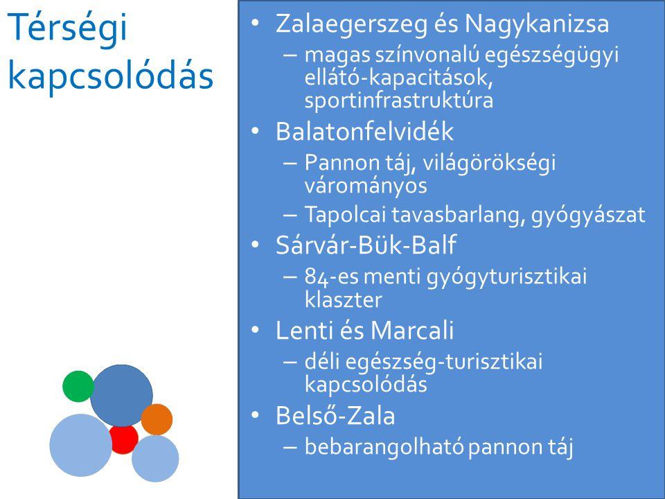 Térségi kapcsolódás • Zalaegerszeg és Nagykanizsa – magas színvonalú egészségügyi ellátó-kapacitások, sportinfrastruktúra • Balatonfelvidék – Pannon t
