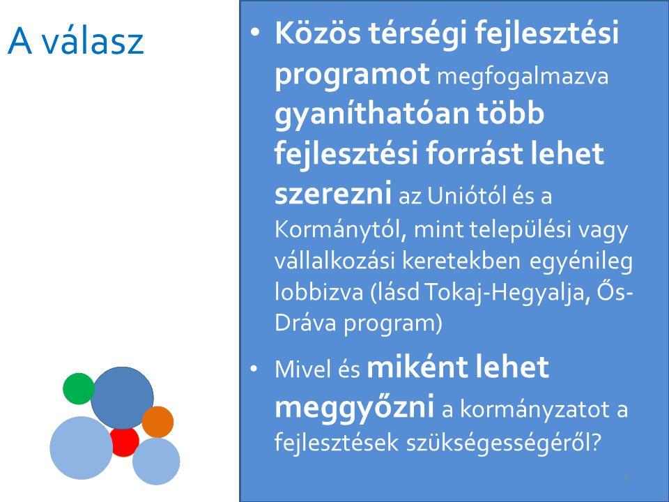 • Kormányzat meggyőzése: – Szemben 2007-2013-mal: koncentrált területi beavatkozásokra van szükség – Budapest mellett a 2.
