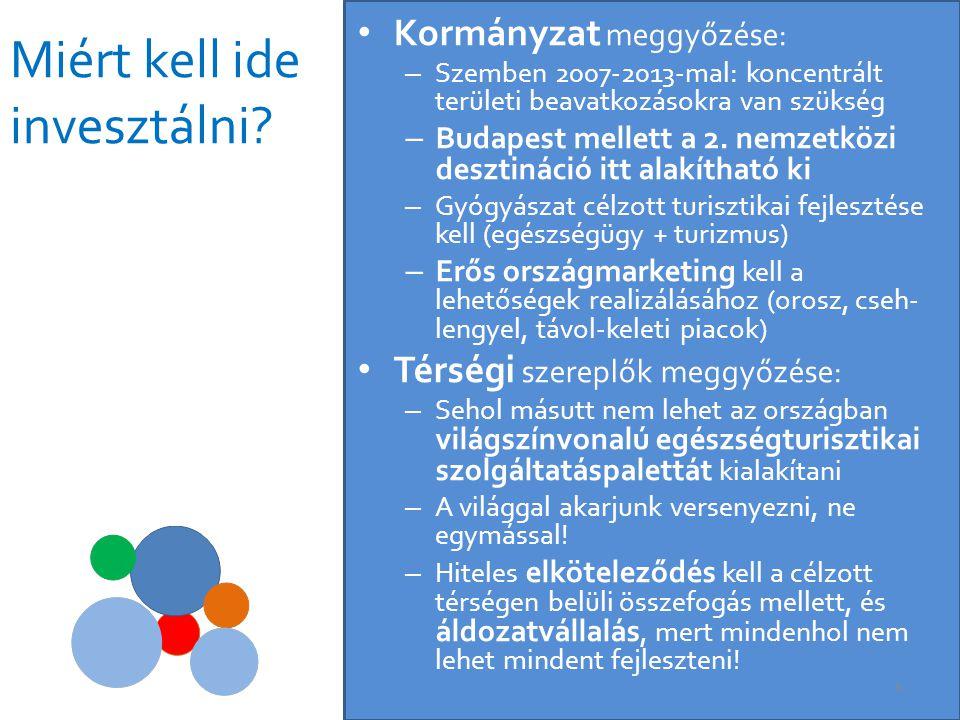 Vízió • Közép-Európa gyógyászati és rekreációs központja – Budapest mellett Magyarországnak a turisztikai potenciál jobb kihasználása érdekében komplex idegenforgalmi márkát kell tovább-(fel)építenie – Már ma is a térség (Hévíz, Zalakaros és környéke) a második számú hazai turisztikai desztináció, amire 2014-2020- ban úgy kell – térségi szinten – ráerősítenünk, hogy nagyságrendileg nőjön a térség GDP-hez való hozzájárulása – A már meglevő attrakciók és szolgáltatások bázisán világszínvonalú, egyedi egészségturisztikai szolgáltatásokat kell kialakítani • Sármelléki repülőtérben rejlő potenciál teremti meg ennek realitását