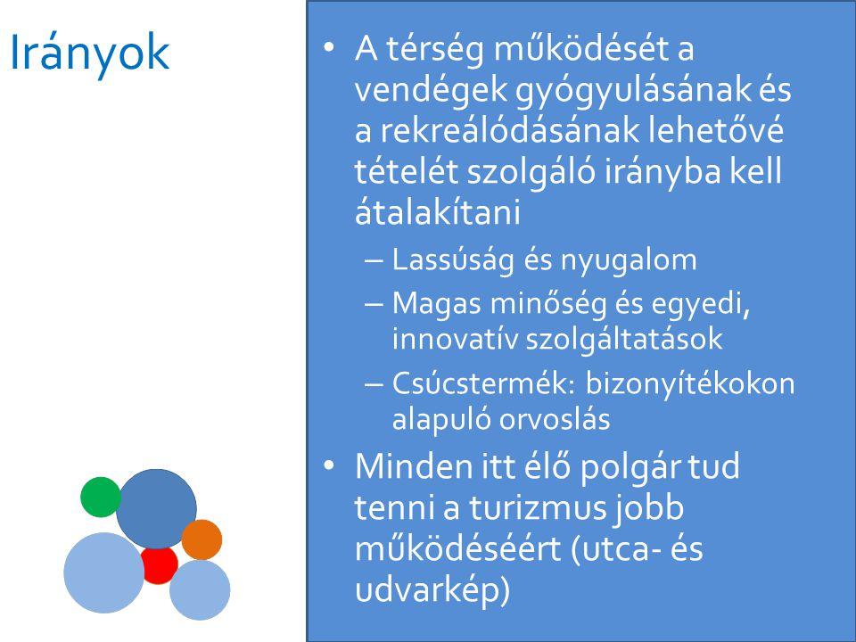 Helyzet • Ország lakosságának 0,5 %-a, GDP-jének 0,7 %-a • A kereskedelmi szálláshelyeken Magyarországon elköltött vendégéjszakák 7,1 %-a • 2013.