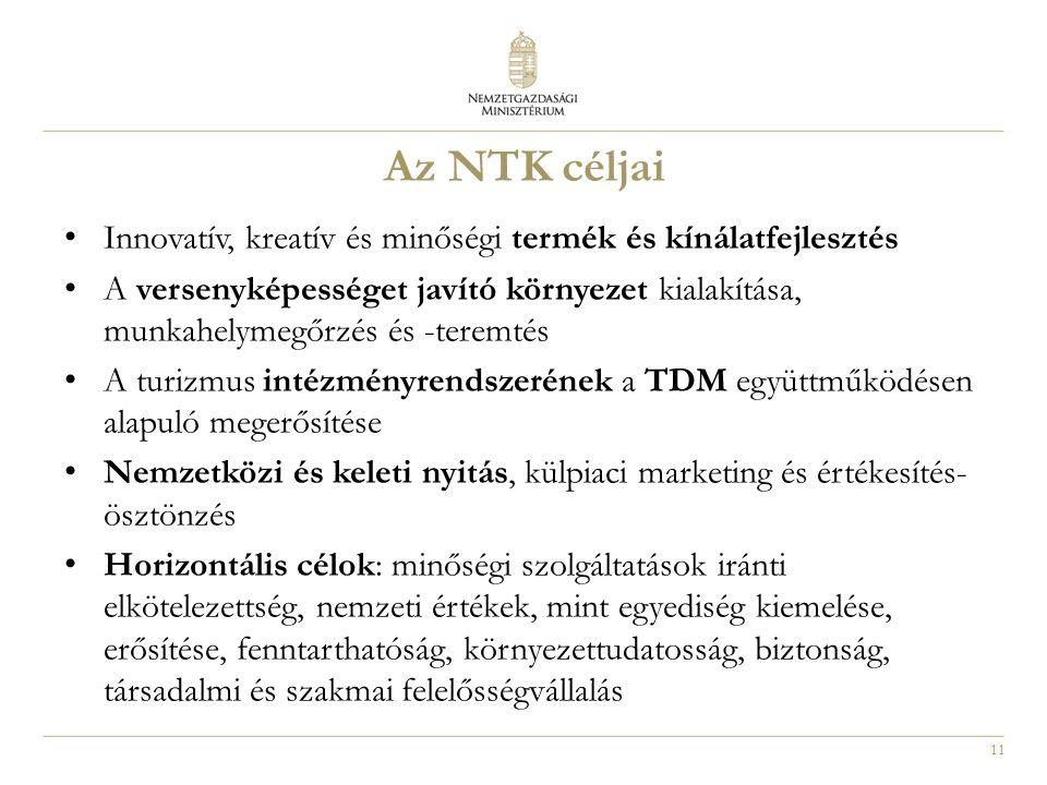 11 Az NTK céljai • Innovatív, kreatív és minőségi termék és kínálatfejlesztés • A versenyképességet javító környezet kialakítása, munkahelymegőrzés és -teremtés • A turizmus intézményrendszerének a TDM együttműködésen alapuló megerősítése • Nemzetközi és keleti nyitás, külpiaci marketing és értékesítés- ösztönzés • Horizontális célok: minőségi szolgáltatások iránti elkötelezettség, nemzeti értékek, mint egyediség kiemelése, erősítése, fenntarthatóság, környezettudatosság, biztonság, társadalmi és szakmai felelősségvállalás
