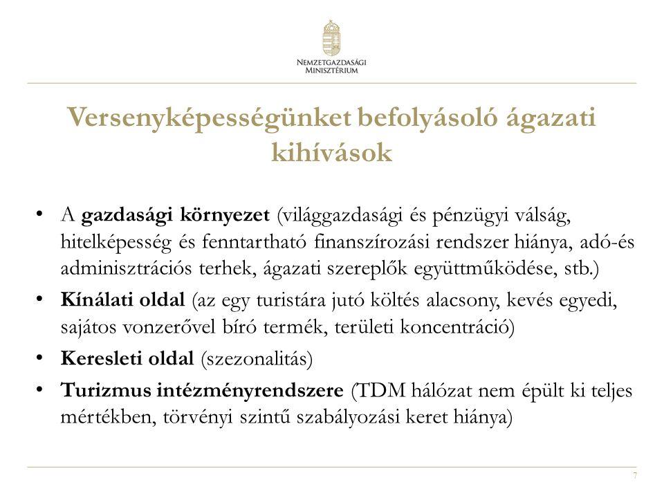 7 Versenyképességünket befolyásoló ágazati kihívások • A gazdasági környezet (világgazdasági és pénzügyi válság, hitelképesség és fenntartható finanszírozási rendszer hiánya, adó-és adminisztrációs terhek, ágazati szereplők együttműködése, stb.) • Kínálati oldal (az egy turistára jutó költés alacsony, kevés egyedi, sajátos vonzerővel bíró termék, területi koncentráció) • Keresleti oldal (szezonalitás) • Turizmus intézményrendszere (TDM hálózat nem épült ki teljes mértékben, törvényi szintű szabályozási keret hiánya)