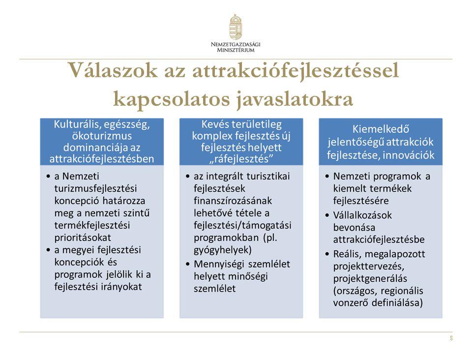 9 Válaszok a szálláshely fejlesztésekkel kapcsolatos javaslatokra Egyoldalú fejlesztések miatt piaci feszültségek Szállástípusok körének bővítése (2012.
