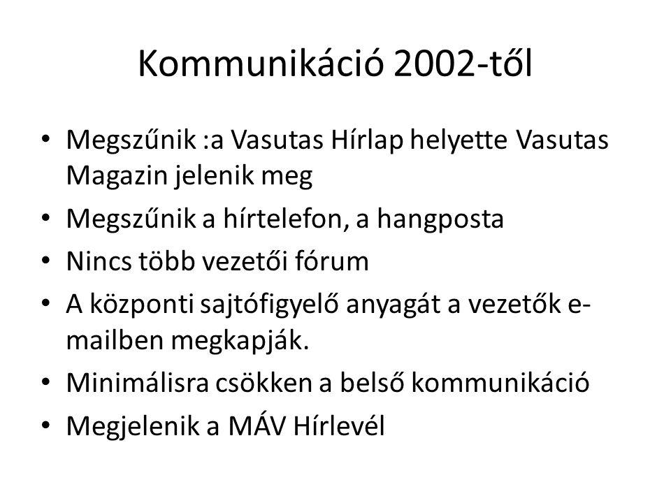 Kommunikáció 2002-től • Megszűnik :a Vasutas Hírlap helyette Vasutas Magazin jelenik meg • Megszűnik a hírtelefon, a hangposta • Nincs több vezetői fórum • A központi sajtófigyelő anyagát a vezetők e- mailben megkapják.