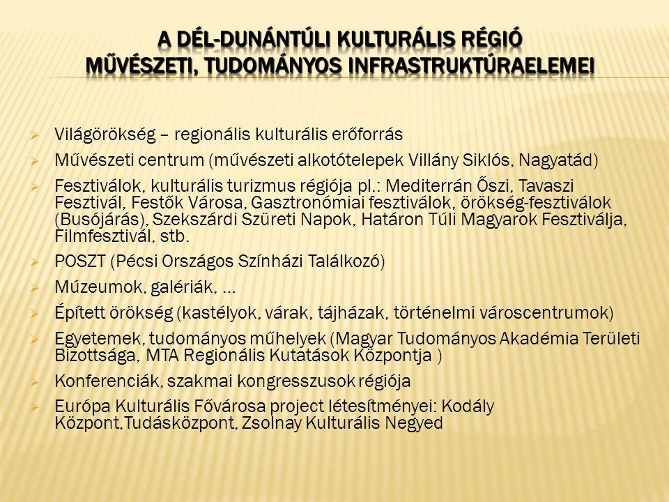 """ a dunai népek identitástérképének (-tükrének) elkészítése, a """"Duna-identitás felerősítése  a Duna-térség sajátos és különleges kulturális értékeinek átfogó szintű bemutatása, összerendezése, közvetítése (pl."""