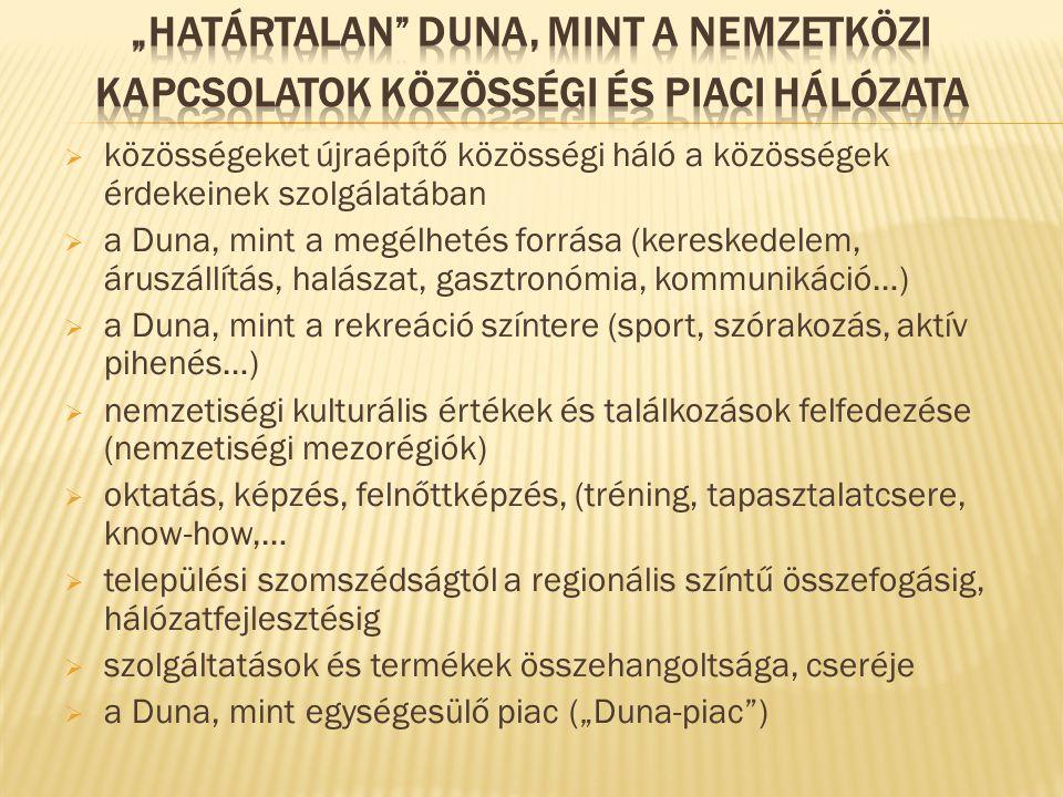 """ közösségeket újraépítő közösségi háló a közösségek érdekeinek szolgálatában  a Duna, mint a megélhetés forrása (kereskedelem, áruszállítás, halászat, gasztronómia, kommunikáció…)  a Duna, mint a rekreáció színtere (sport, szórakozás, aktív pihenés…)  nemzetiségi kulturális értékek és találkozások felfedezése (nemzetiségi mezorégiók)  oktatás, képzés, felnőttképzés, (tréning, tapasztalatcsere, know-how,…  települési szomszédságtól a regionális színtű összefogásig, hálózatfejlesztésig  szolgáltatások és termékek összehangoltsága, cseréje  a Duna, mint egységesülő piac (""""Duna-piac )"""