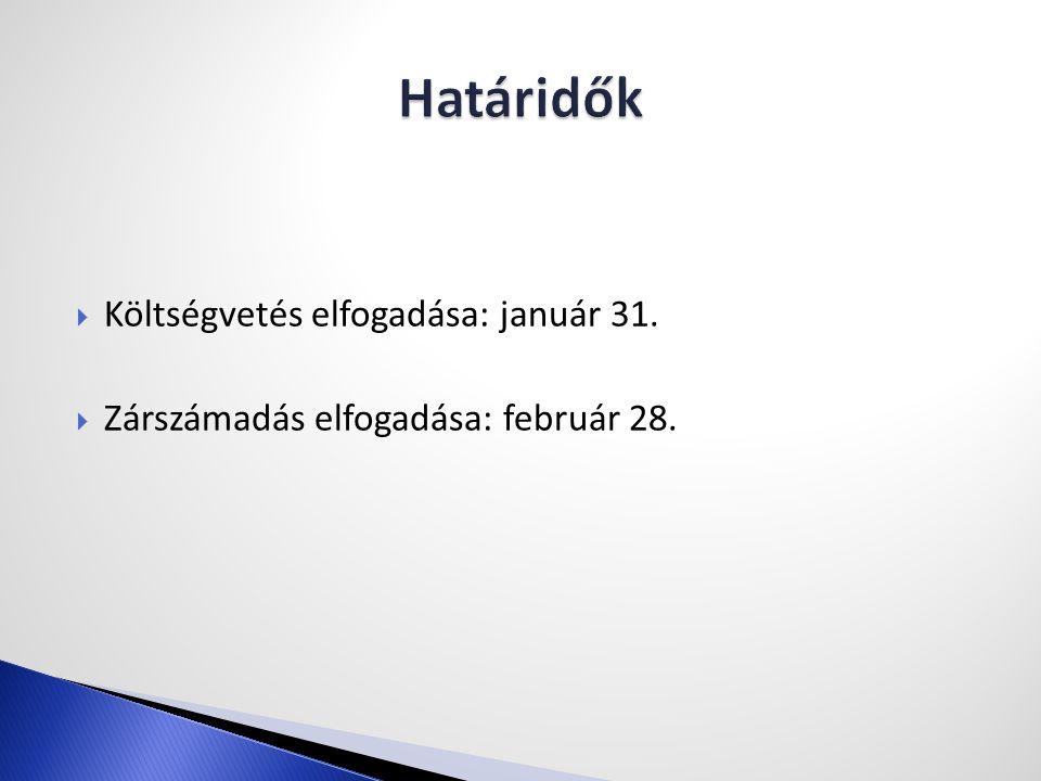  Költségvetés elfogadása: január 31.  Zárszámadás elfogadása: február 28.