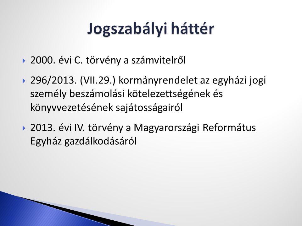  2000.évi C. törvény a számvitelről  296/2013.