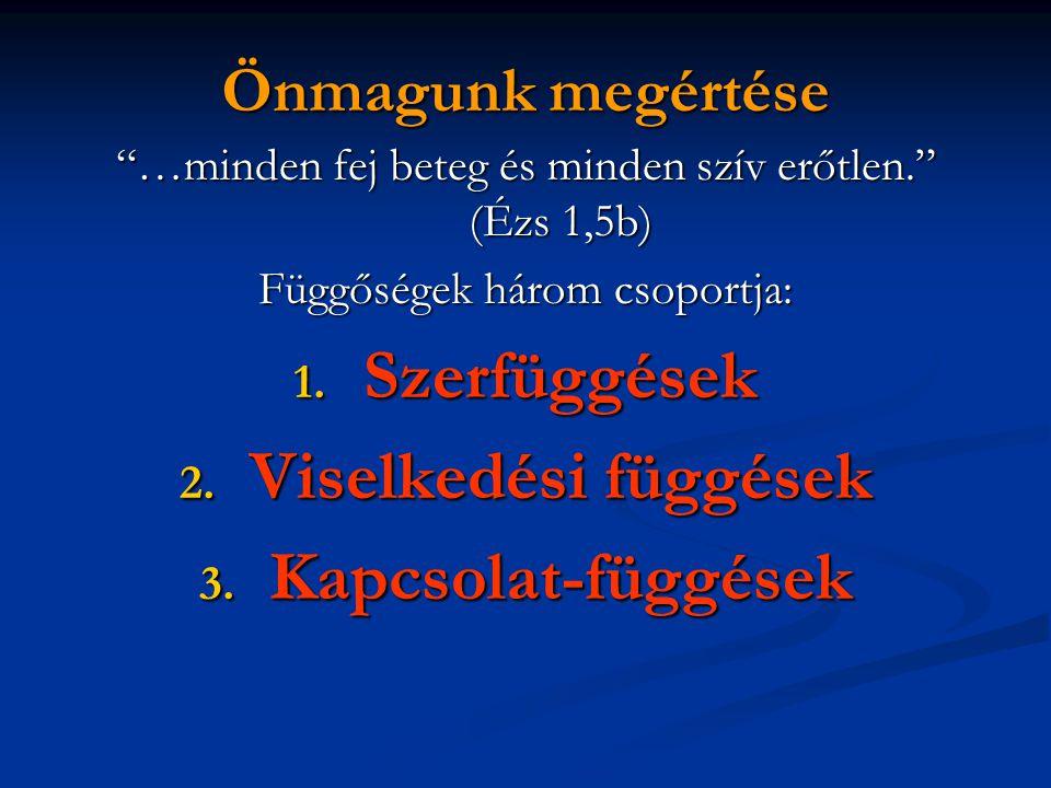 """Önmagunk megértése """"…minden fej beteg és minden szív erőtlen."""" (Ézs 1,5b) Függőségek három csoportja: 1. Szerfüggések 2. Viselkedési függések 3. Kapcs"""