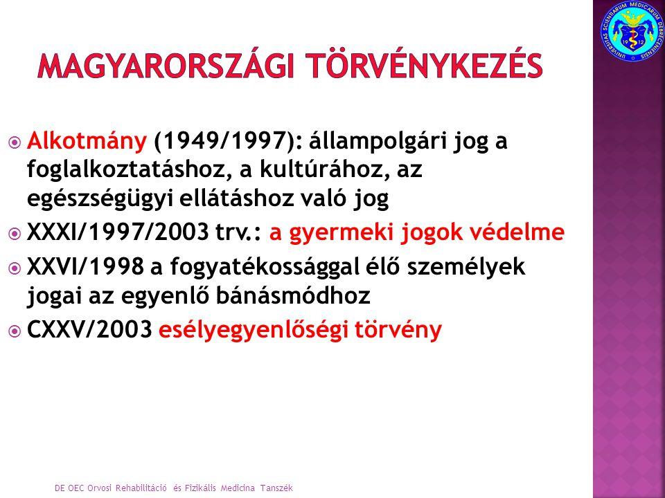  Alkotmány (1949/1997): állampolgári jog a foglalkoztatáshoz, a kultúrához, az egészségügyi ellátáshoz való jog  XXXI/1997/2003 trv.: a gyermeki jog
