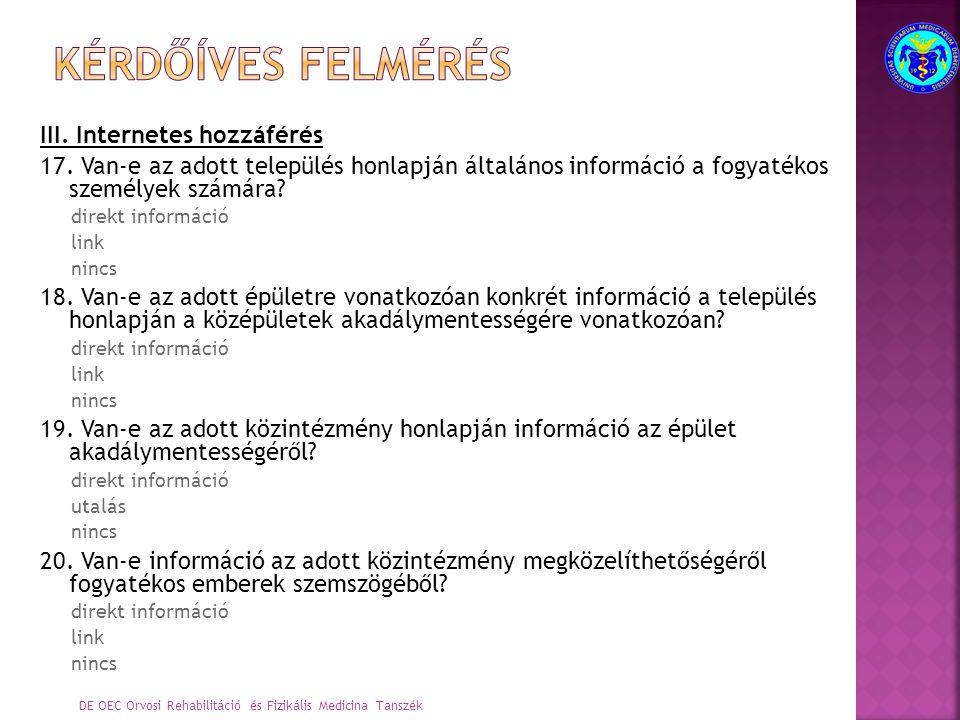 III. Internetes hozzáférés 17. Van-e az adott település honlapján általános információ a fogyatékos személyek számára? direkt információ link nincs 18
