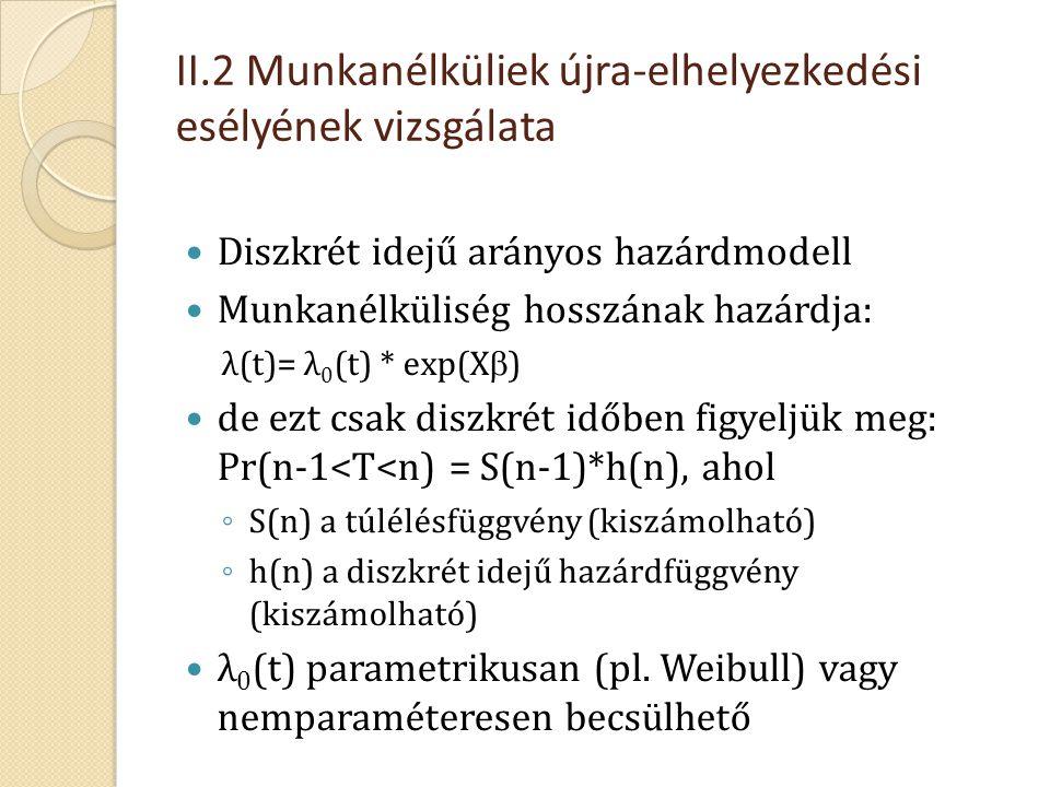 II.2 Munkanélküliek újra-elhelyezkedési esélyének vizsgálata  Diszkrét idejű arányos hazárdmodell  Munkanélküliség hosszának hazárdja: λ(t)= λ 0 (t)