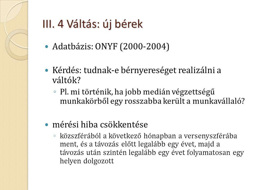 III. 4 Váltás: új bérek  Adatbázis: ONYF (2000-2004)  Kérdés: tudnak-e bérnyereséget realizálni a váltók? ◦ Pl. mi történik, ha jobb medián végzetts