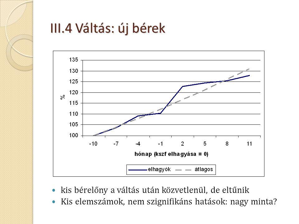III.4 Váltás: új bérek  kis bérelőny a váltás után közvetlenül, de eltűnik  Kis elemszámok, nem szignifikáns hatások: nagy minta?