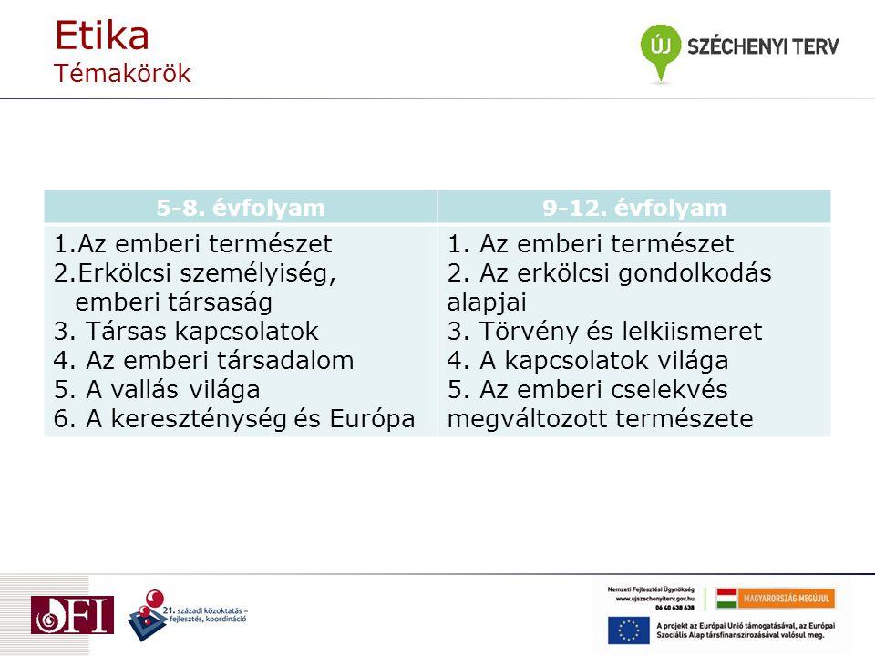 Etika Témakörök 5-8.évfolyam9-12.