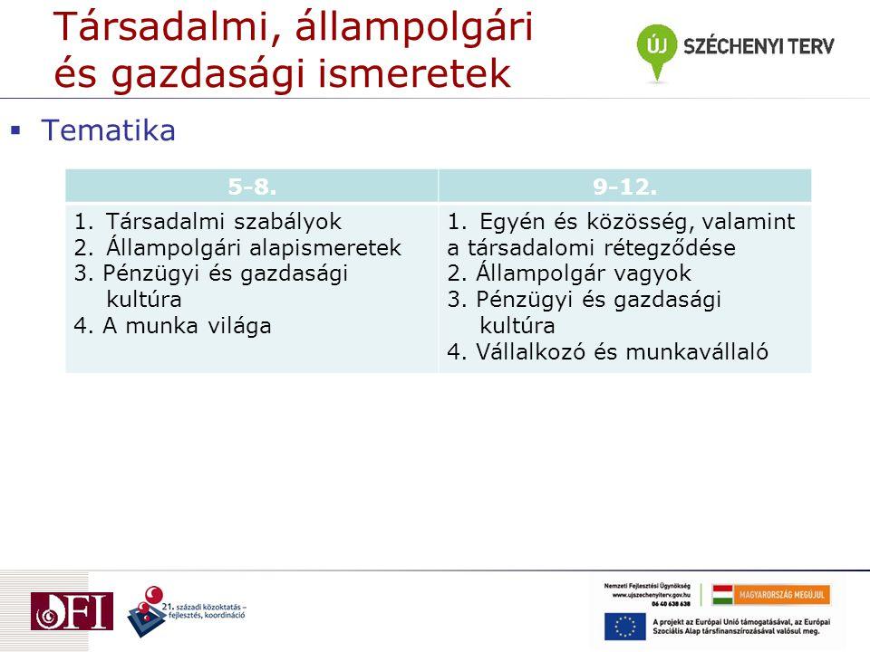 Társadalmi, állampolgári és gazdasági ismeretek  Tematika 5-8.9-12.