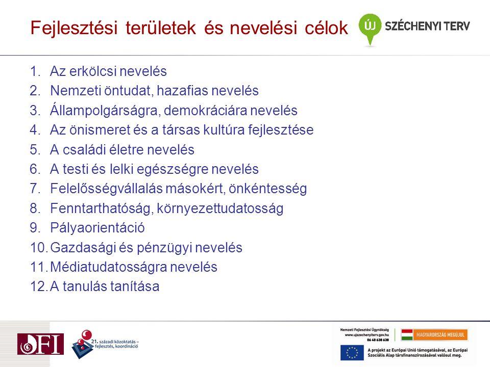 Közműveltségi tartalmak Történelem  1-4.