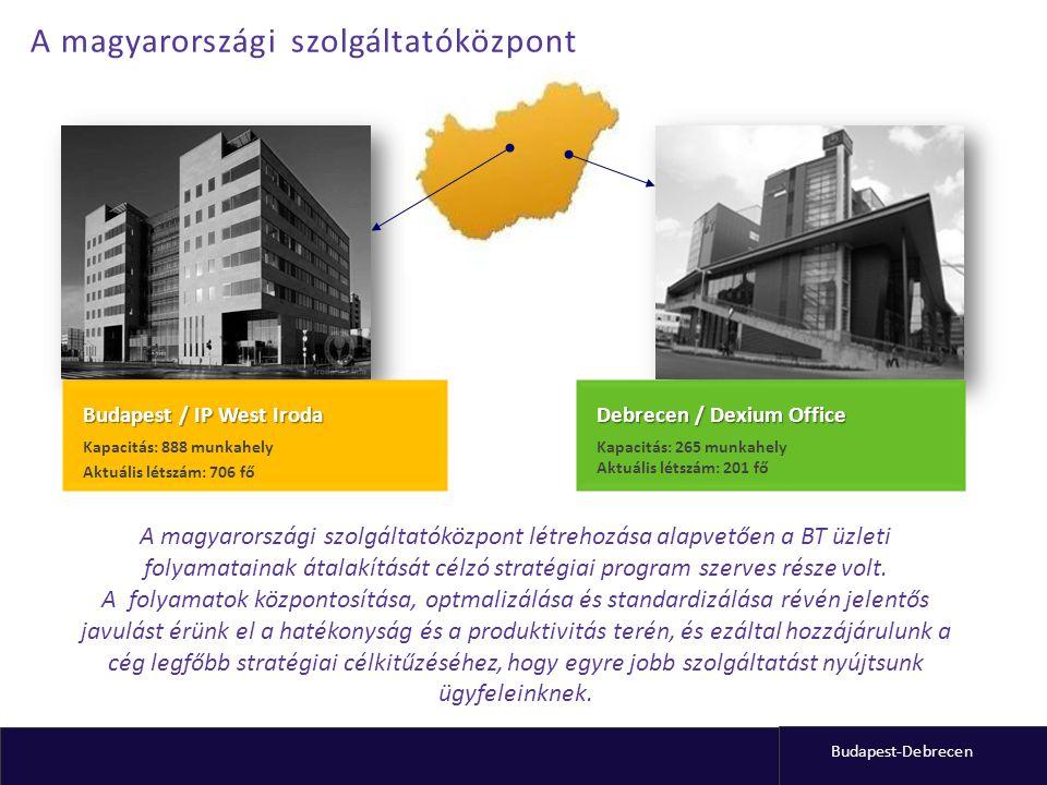 3 Budapest / IP West Iroda Kapacitás: 888 munkahely Aktuális létszám: 706 fő Debrecen / Dexium Office Kapacitás: 265 munkahely Aktuális létszám: 201 fő A magyarországi szolgáltatóközpont létrehozása alapvetően a BT üzleti folyamatainak átalakítását célzó stratégiai program szerves része volt.