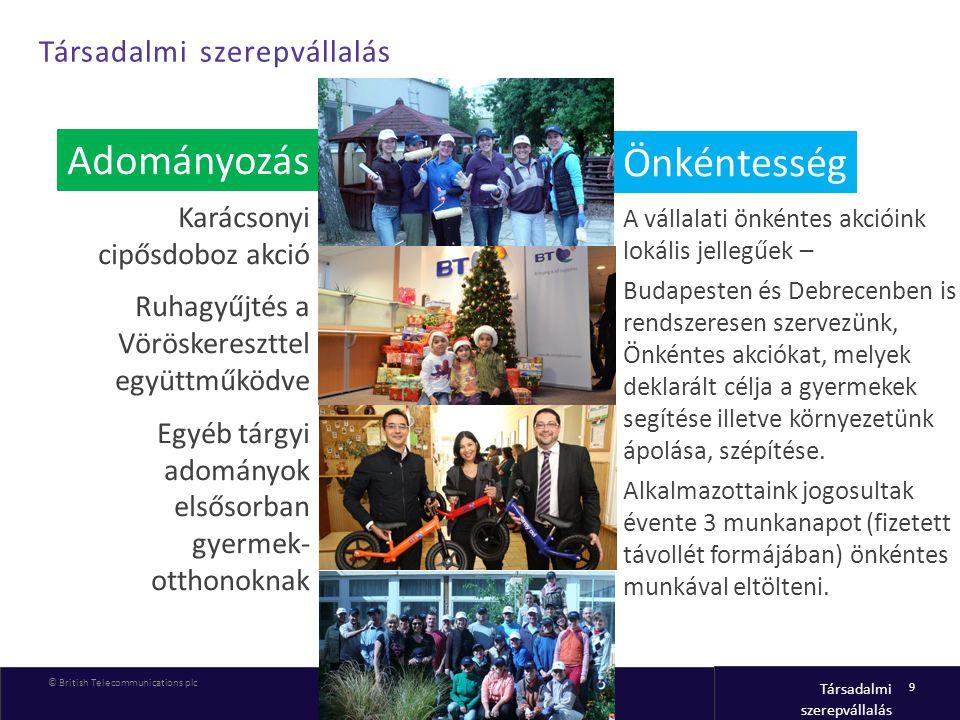 A vállalati önkéntes akcióink lokális jellegűek – Budapesten és Debrecenben is rendszeresen szervezünk, Önkéntes akciókat, melyek deklarált célja a gy