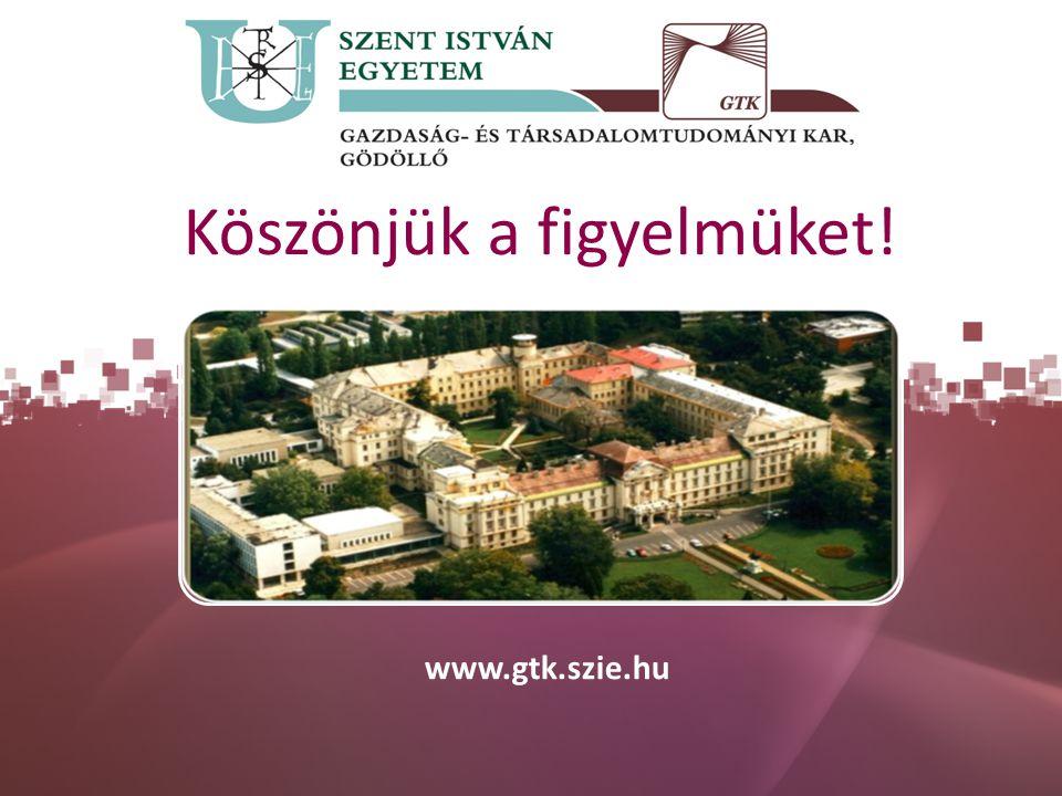 Köszönjük a figyelmüket! www.gtk.szie.hu