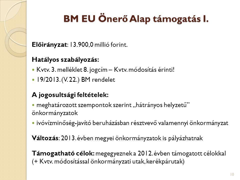 BM EU Önerő Alap támogatás I. Előirányzat: 13.900,0 millió forint. Hatályos szabályozás:  Kvtv. 3. melléklet 8. jogcím – Kvtv. módosítás érinti!  19