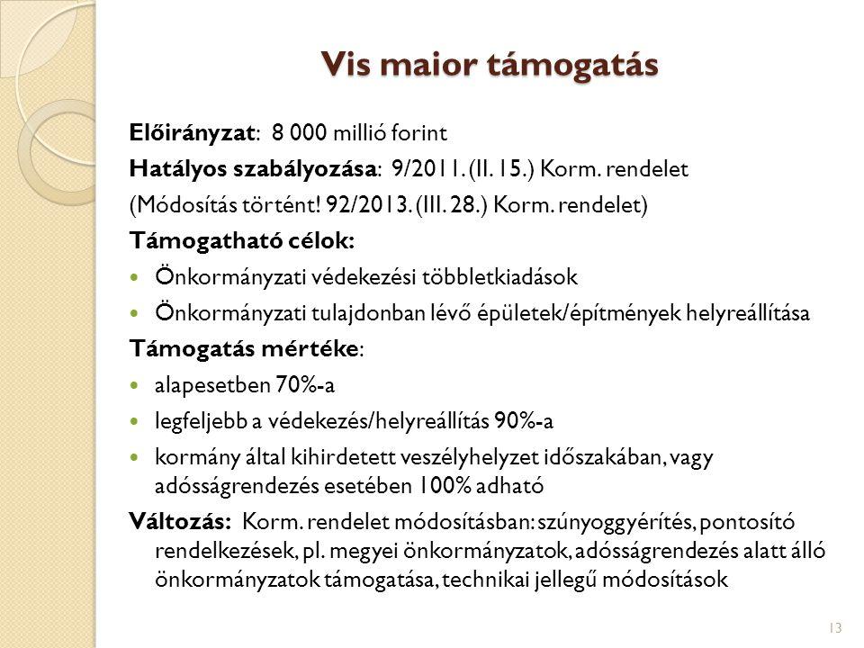 Vis maior támogatás Előirányzat: 8 000 millió forint Hatályos szabályozása: 9/2011. (II. 15.) Korm. rendelet (Módosítás történt! 92/2013. (III. 28.) K