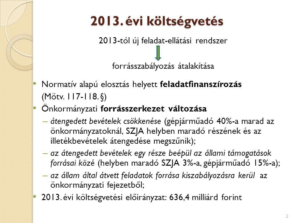 2013. évi költségvetés 2013-tól új feladat-ellátási rendszer forrásszabályozás átalakítása • Normatív alapú elosztás helyett feladatfinanszírozás (Möt