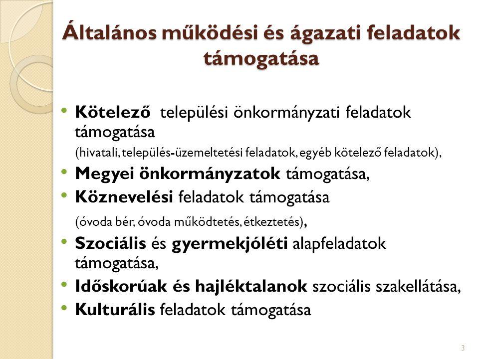 AKÜ 2013 A stabilitási törvény 50.§ alapján az önkormányzatok 2013.