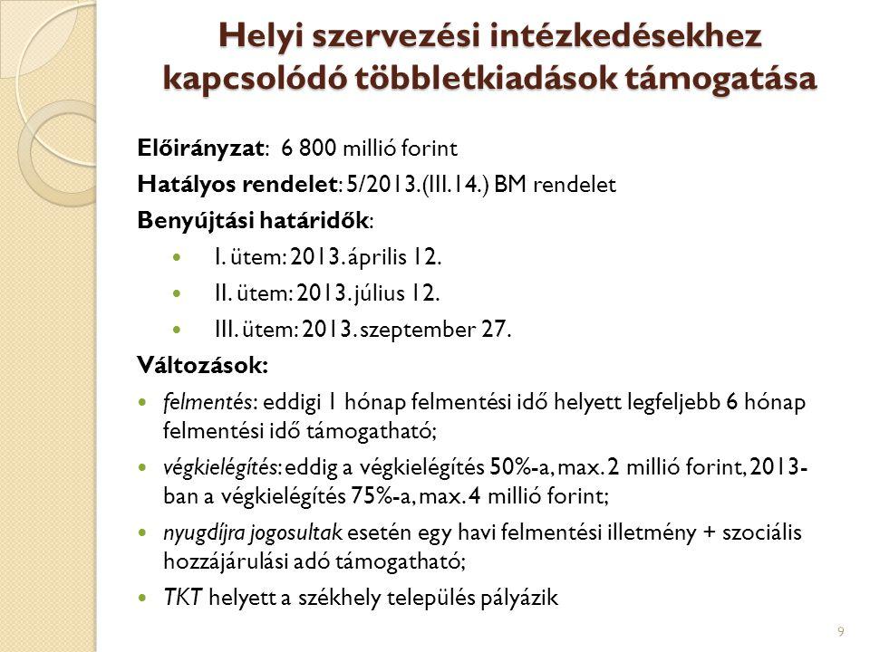 Helyi szervezési intézkedésekhez kapcsolódó többletkiadások támogatása Előirányzat: 6 800 millió forint Hatályos rendelet: 5/2013.(III.14.) BM rendele