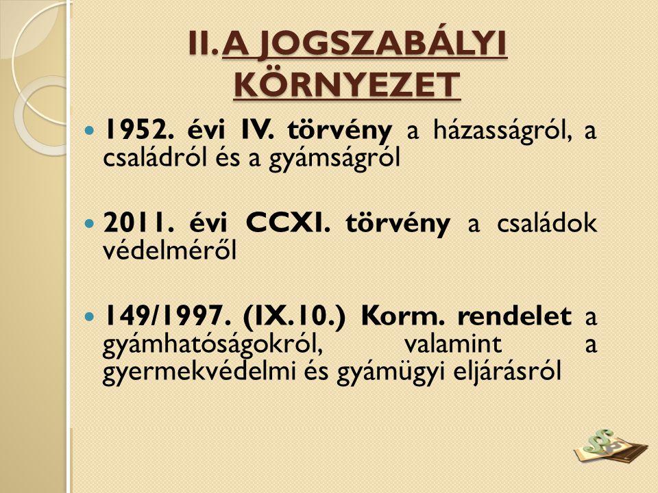  1952. évi IV. törvény a házasságról, a családról és a gyámságról  2011. évi CCXI. törvény a családok védelméről  149/1997. (IX.10.) Korm. rendelet