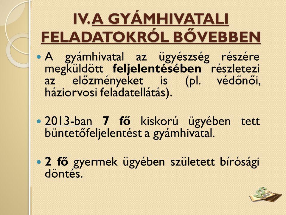  A gyámhivatal az ügyészség részére megküldött feljelentésében részletezi az előzményeket is (pl. védőnői, háziorvosi feladatellátás).  2013-ban 7 f