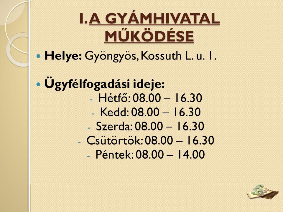  Helye: Gyöngyös, Kossuth L. u. 1.  Ügyfélfogadási ideje: - Hétfő: 08.00 – 16.30 - Kedd: 08.00 – 16.30 - Szerda: 08.00 – 16.30 - Csütörtök: 08.00 –
