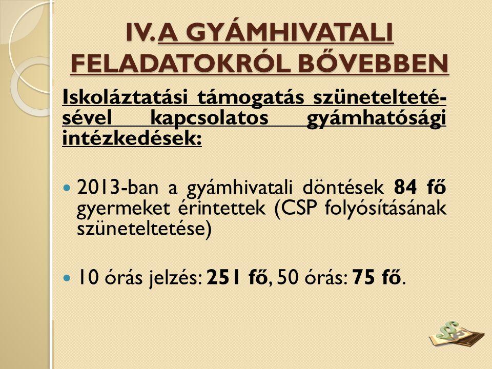 Iskoláztatási támogatás szünetelteté- sével kapcsolatos gyámhatósági intézkedések:  2013-ban a gyámhivatali döntések 84 fő gyermeket érintettek (CSP