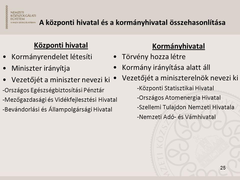 A központi hivatal és a kormányhivatal összehasonlítása Központi hivatal •Kormányrendelet létesíti •Miniszter irányítja •Vezetőjét a miniszter nevezi