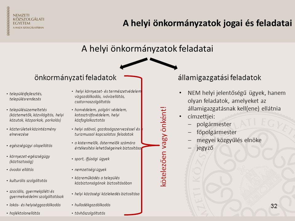 A helyi önkormányzatok jogai és feladatai kötelezően vagy önként! 32