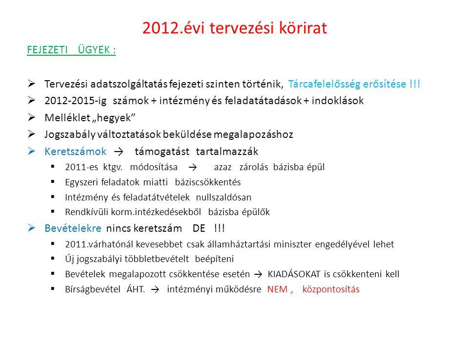 2012.évi tervezési körirat FEJEZETI ÜGYEK :  Tervezési adatszolgáltatás fejezeti szinten történik, Tárcafelelősség erősítése !!!  2012-2015-ig számo