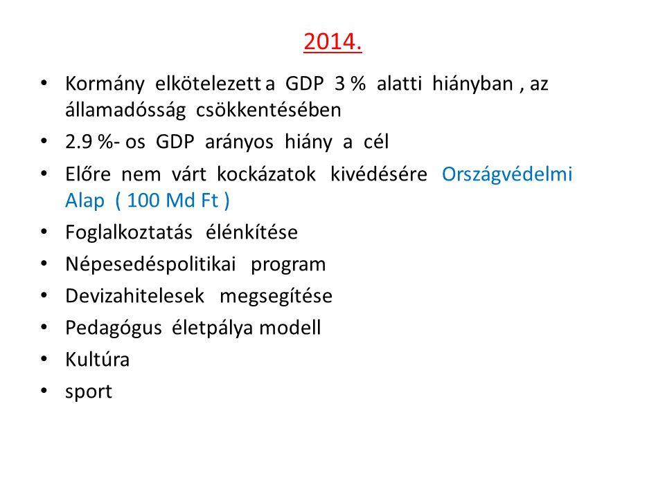 2014. • Kormány elkötelezett a GDP 3 % alatti hiányban, az államadósság csökkentésében • 2.9 %- os GDP arányos hiány a cél • Előre nem várt kockázatok