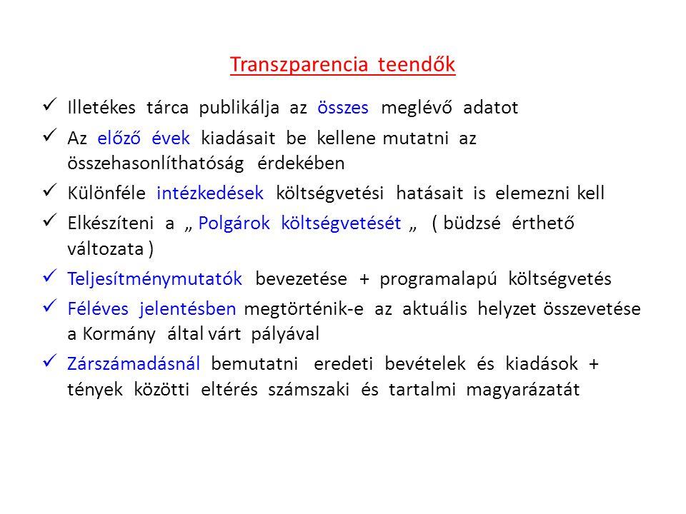 Transzparencia teendők  Illetékes tárca publikálja az összes meglévő adatot  Az előző évek kiadásait be kellene mutatni az összehasonlíthatóság érde