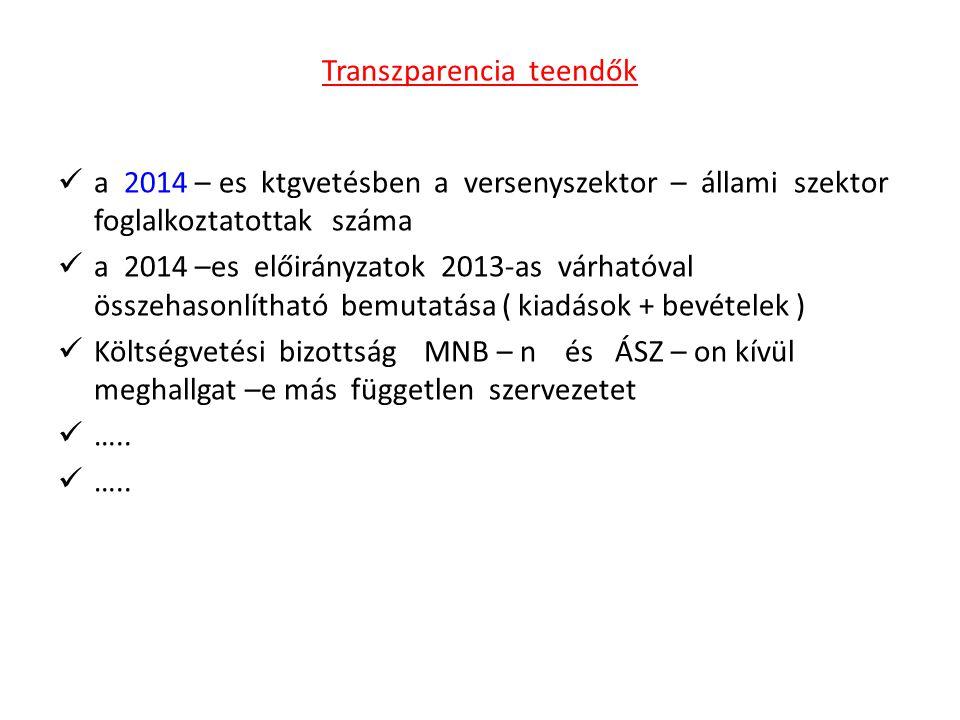 Transzparencia teendők  a 2014 – es ktgvetésben a versenyszektor – állami szektor foglalkoztatottak száma  a 2014 –es előirányzatok 2013-as várhatóv