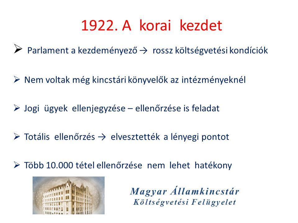Magyar Államkincstár Költségvetési Felügyelet 1922. A korai kezdet  Parlament a kezdeményező → rossz költségvetési kondíciók  Nem voltak még kincstá