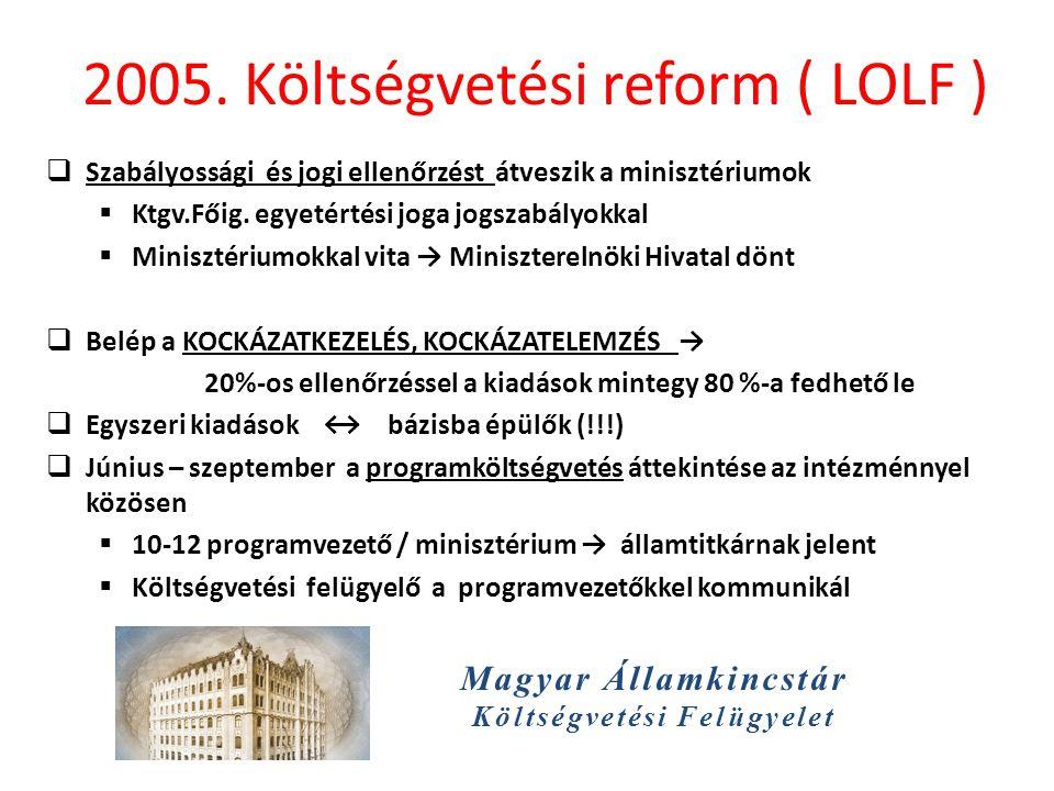 Magyar Államkincstár Költségvetési Felügyelet 2005. Költségvetési reform ( LOLF )  Szabályossági és jogi ellenőrzést átveszik a minisztériumok  Ktgv