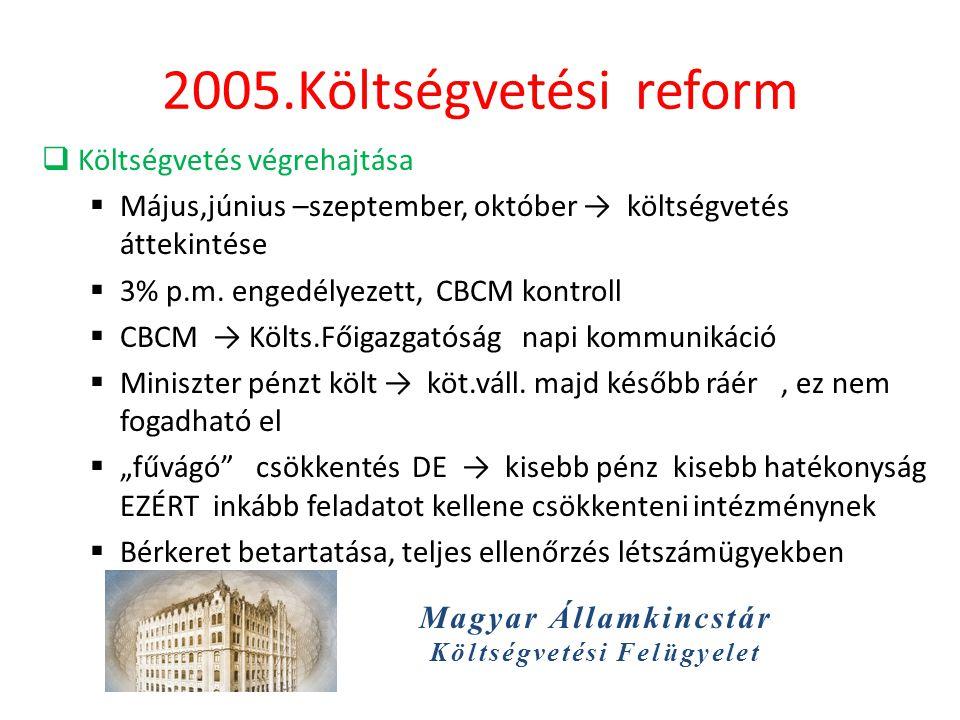 Magyar Államkincstár Költségvetési Felügyelet 2005.Költségvetési reform  Költségvetés végrehajtása  Május,június –szeptember, október → költségvetés