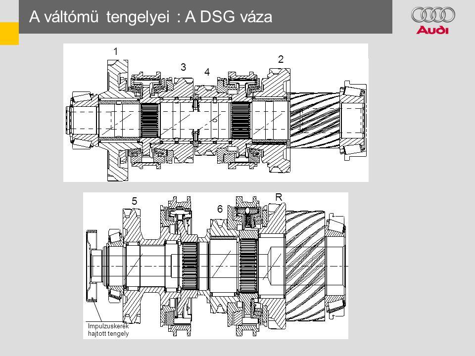 A váltómü tengelyei : A DSG váza 1 3 2 4 5 6 R Impulzuskerék hajtott tengely