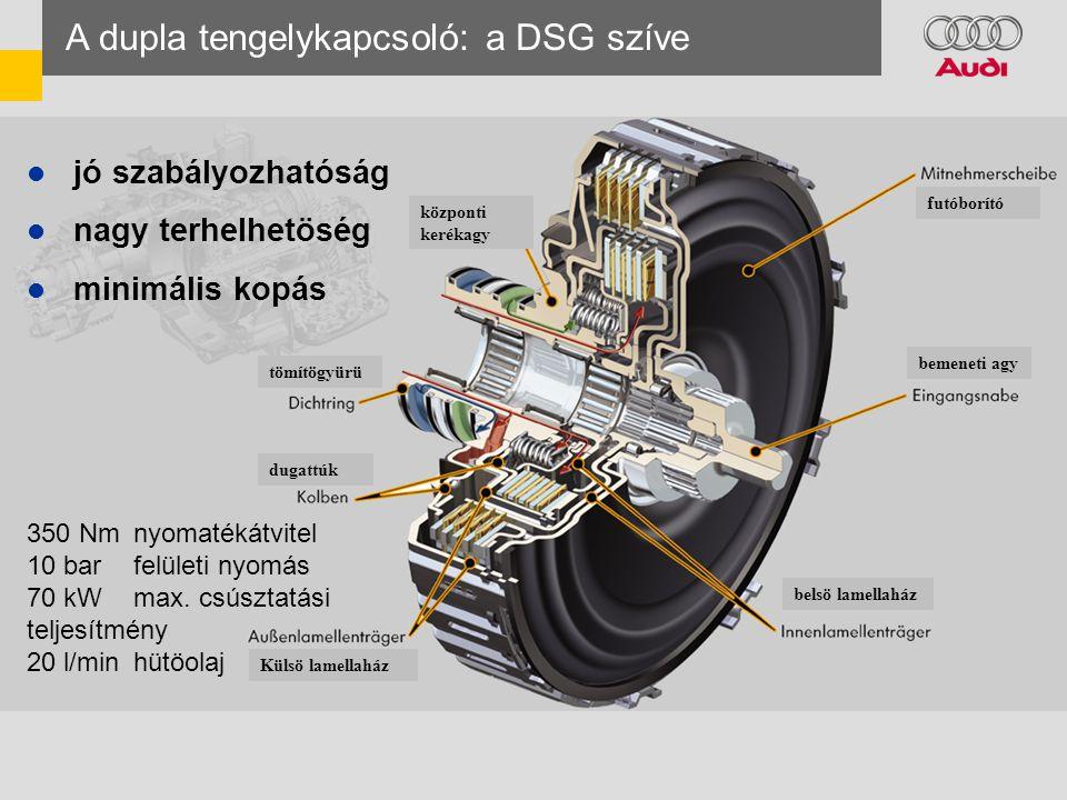 A dupla tengelykapcsoló: a DSG szíve  jó szabályozhatóság  nagy terhelhetöség  minimális kopás 350 Nmnyomatékátvitel 10 bar felületi nyomás 70 kWmax.