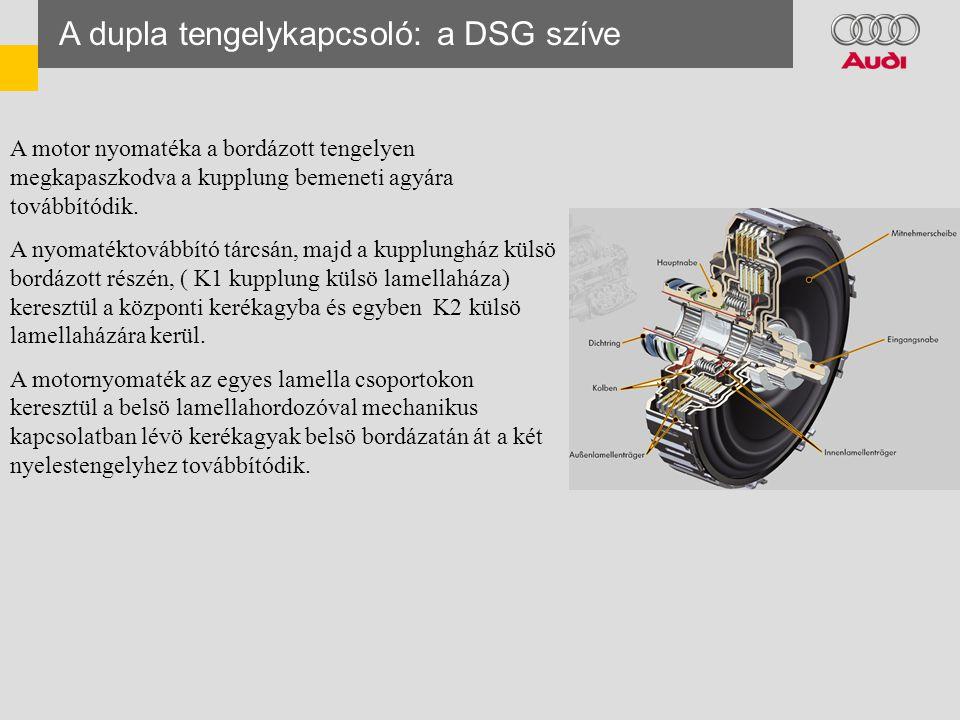 A dupla tengelykapcsoló: a DSG szíve A motor nyomatéka a bordázott tengelyen megkapaszkodva a kupplung bemeneti agyára továbbítódik.