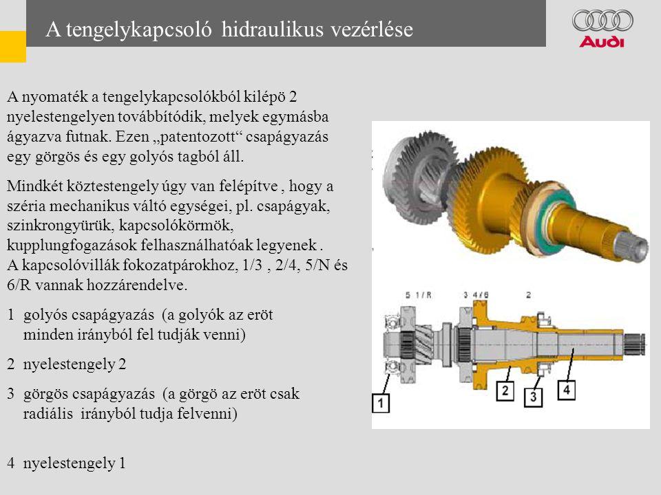 A tengelykapcsoló hidraulikus vezérlése A nyomaték a tengelykapcsolókból kilépö 2 nyelestengelyen továbbítódik, melyek egymásba ágyazva futnak.